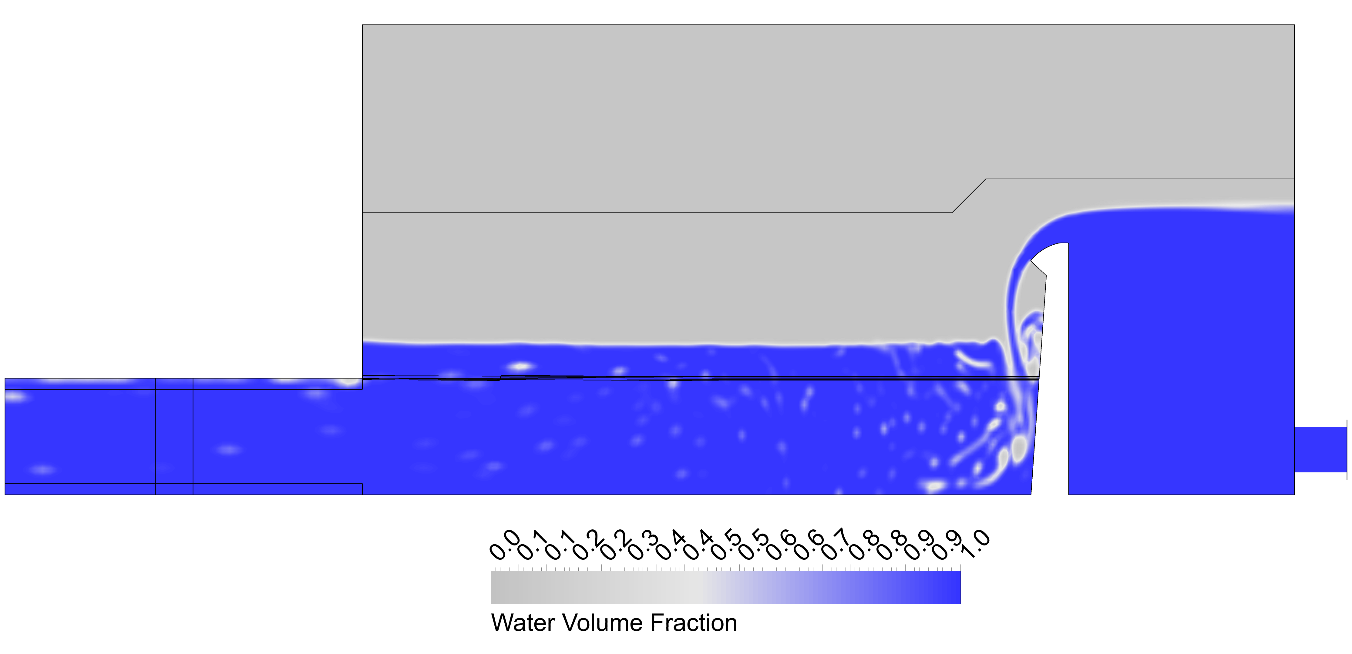 Volume fraction of water in the weir cross section